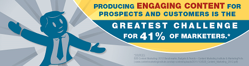 Take 5: B2B Marketing Stats You Should Know - Content Marketing